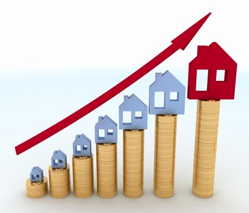 inkomen hypotheek